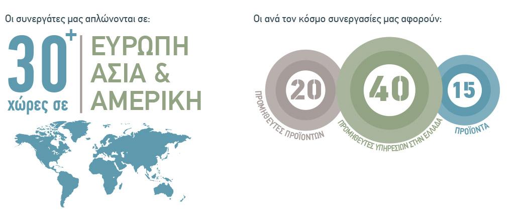 Το δίκτυο συνεργατών της Resoul απλώνεται σε 30 χώρες